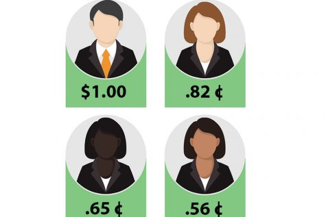 Economic disparity hurts minority women most