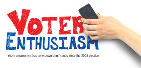 Voter Enthusiasm