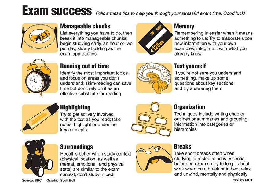 Manage your end-of-school-year stress