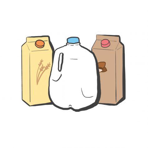 Ranking milk
